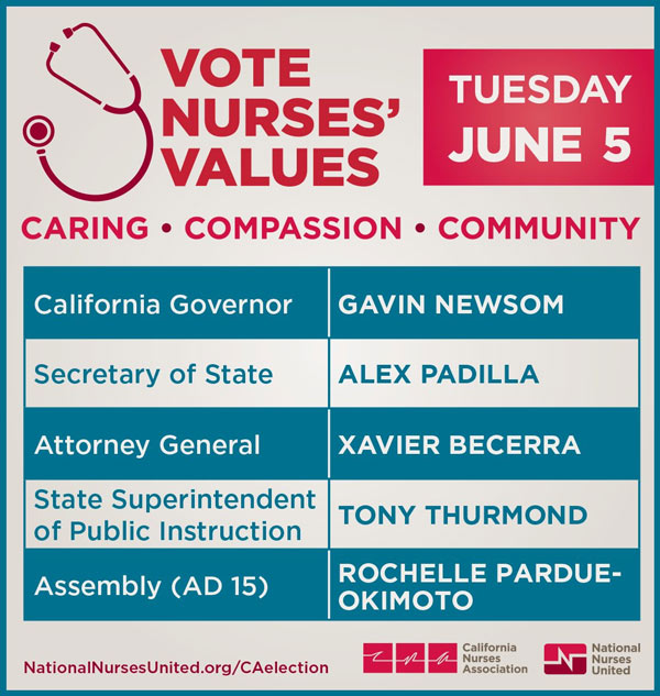 California Endorsements National Nurses United