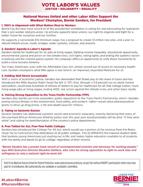 image relating to Printable Nurses Week Games referred to as Vote Nurses Values - Toolkit Countrywide Nurses United