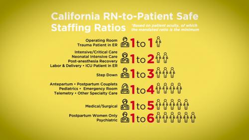 CA Ratios Data Graphic