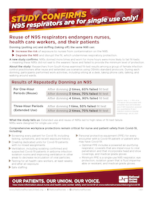 Reuse of N95 respirators endangers nurses, health care workers, and their patients