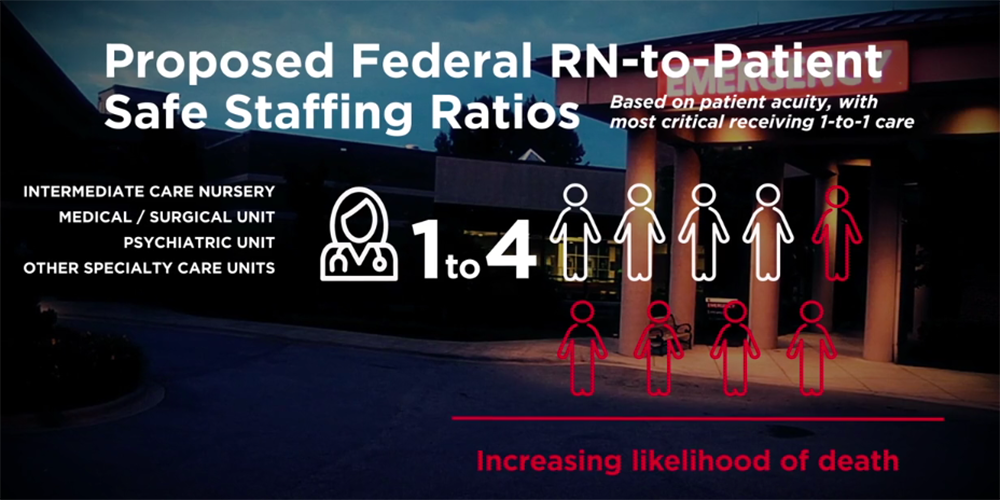Graphic: Proposed federal RN-to-patient safe staffing ratios