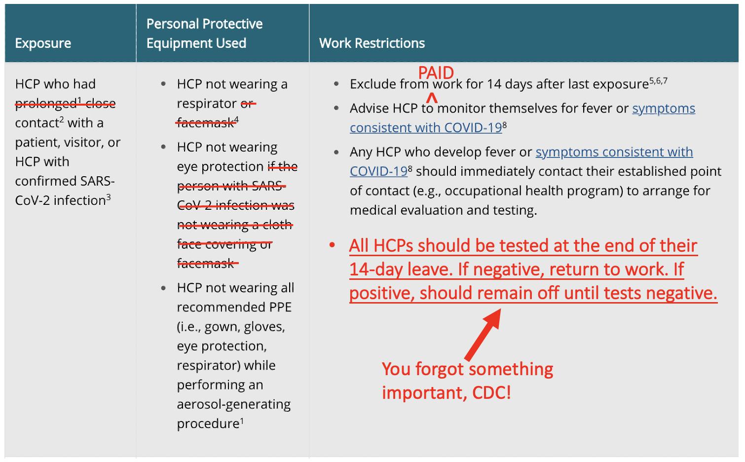 CDC Webpage